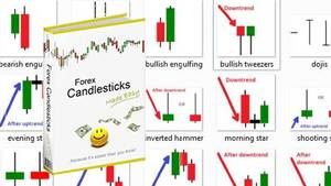 Forex Candlesticks Made Easy, Health Support Hub
