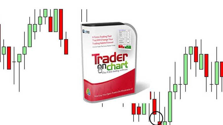 Trader On Chart Full Review