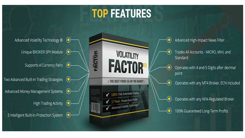 Volatility Factor 2.0 PRO Review, Health Supplement Hub